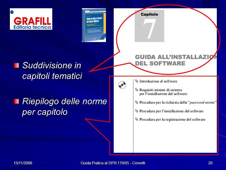 15/11/2006 Guida Pratica al DPR 170/05 - Crovetti 20 Suddivisione in capitoli tematici Riepilogo delle norme per capitolo