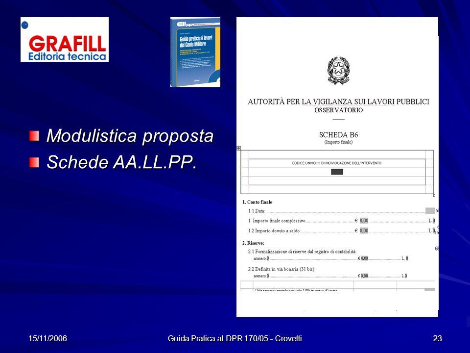 15/11/2006 Guida Pratica al DPR 170/05 - Crovetti 23 Modulistica proposta Schede AA.LL.PP.
