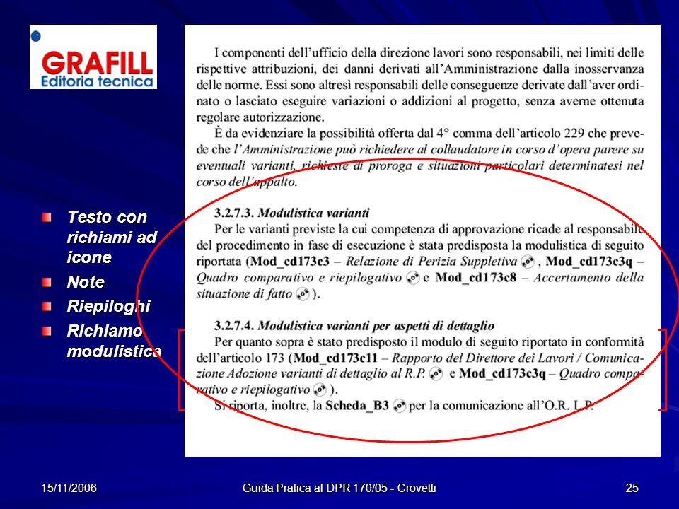 15/11/2006 Guida Pratica al DPR 170/05 - Crovetti 25 Testo con richiami ad icone Note Riepiloghi Richiamo modulistica