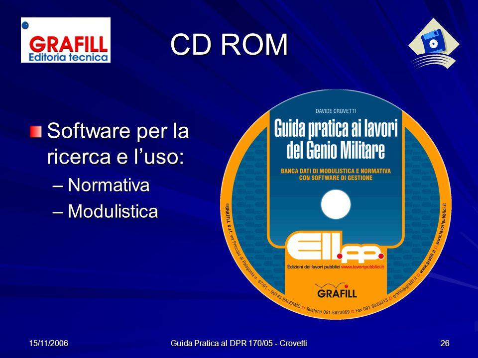 15/11/2006 Guida Pratica al DPR 170/05 - Crovetti 26 CD ROM Software per la ricerca e luso: –N–N–N–Normativa –M–M–M–Modulistica