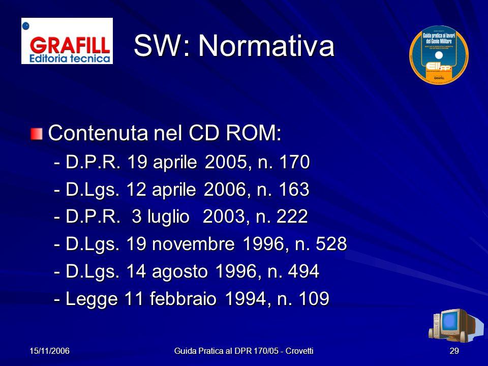 15/11/2006 Guida Pratica al DPR 170/05 - Crovetti 29 SW: Normativa Contenuta nel CD ROM: - D.P.R. 19 aprile 2005, n. 170 - D.Lgs. 12 aprile 2006, n. 1