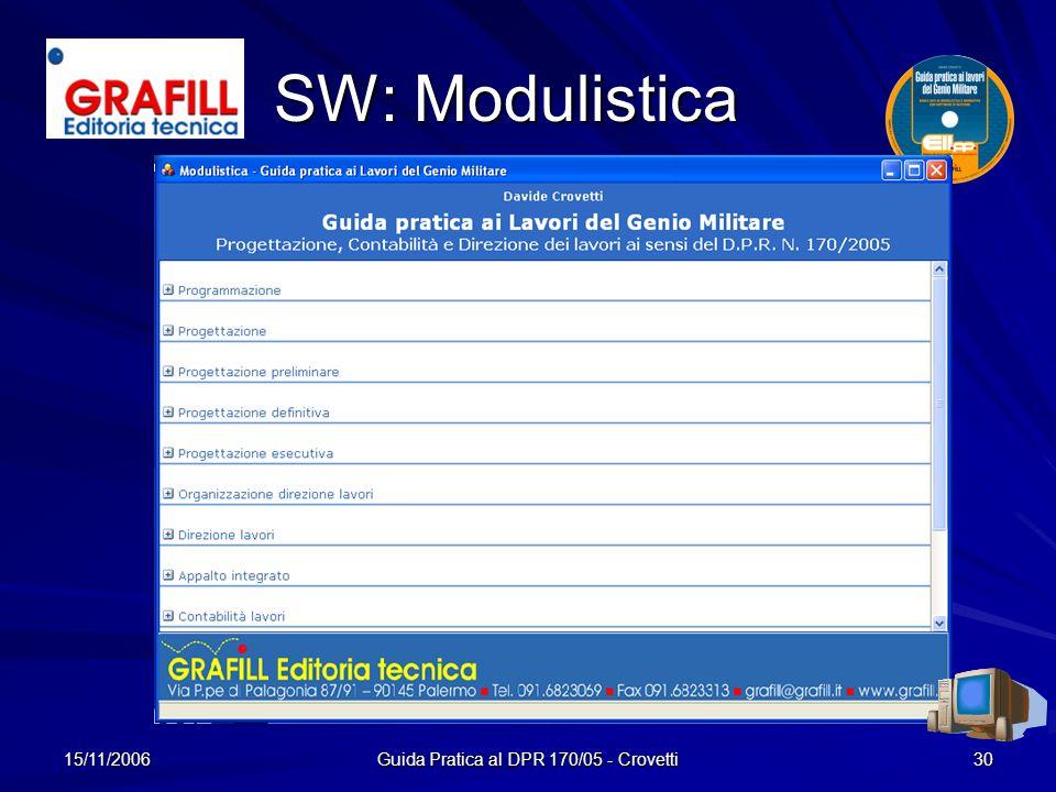 15/11/2006 Guida Pratica al DPR 170/05 - Crovetti 30 SW: Modulistica