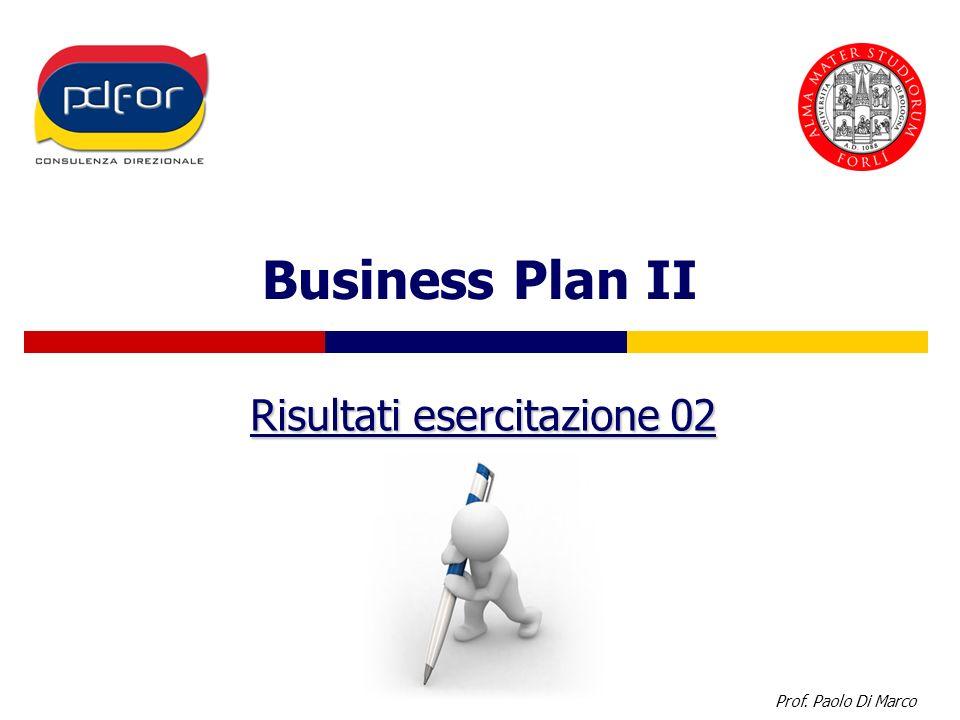 Prof. Paolo Di Marco Business Plan II Risultati esercitazione 02