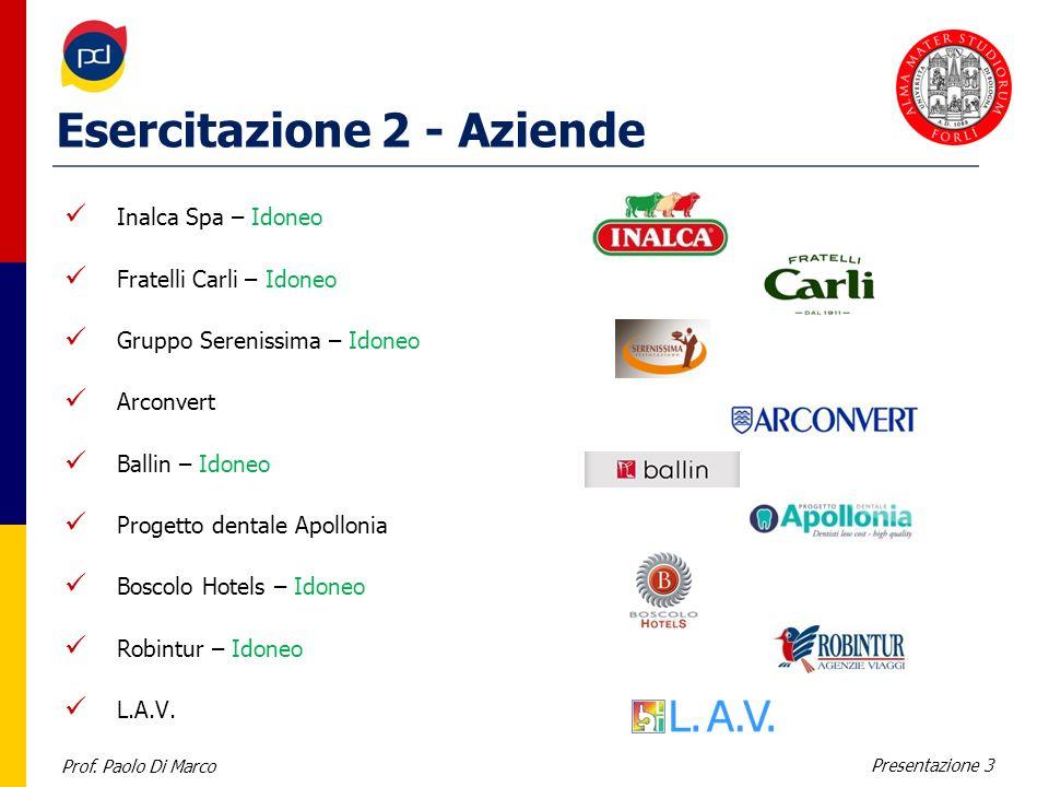 Prof. Paolo Di Marco Presentazione 3 Esercitazione 2 - Aziende Inalca Spa – Idoneo Fratelli Carli – Idoneo Gruppo Serenissima – Idoneo Arconvert Balli