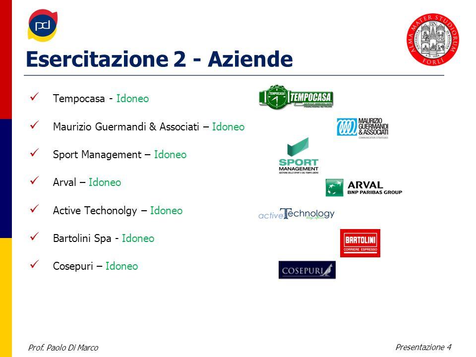Prof. Paolo Di Marco Presentazione 4 Tempocasa - Idoneo Maurizio Guermandi & Associati – Idoneo Sport Management – Idoneo Arval – Idoneo Active Techon