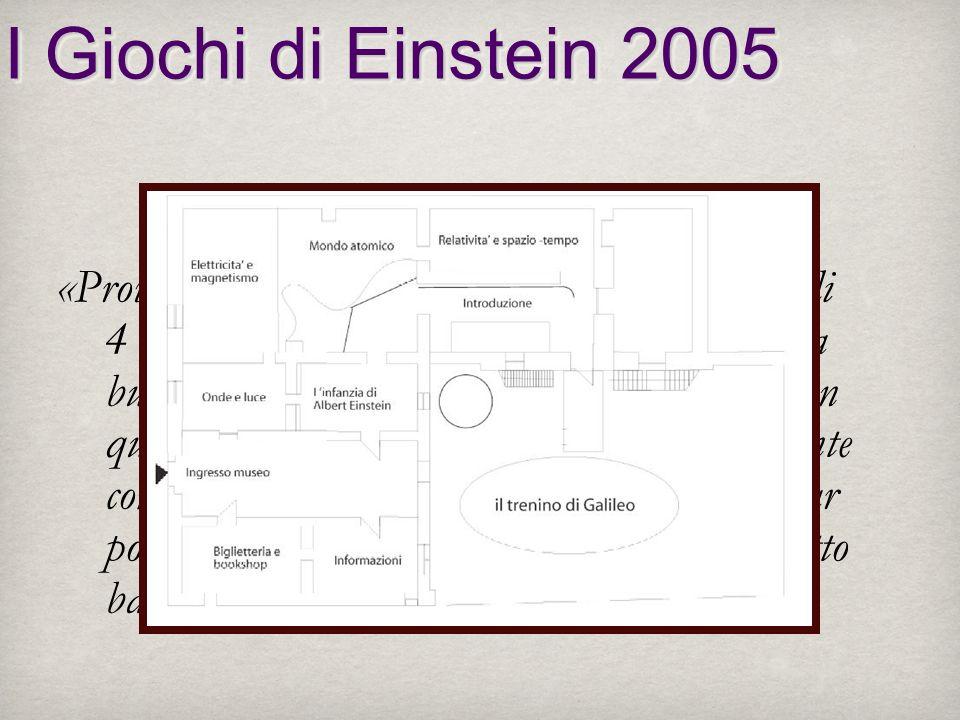 I Giochi di Einstein 2005 «Provai una meraviglia di questo genere alletà di 4 o 5 anni, quando mio padre mi mostrò una bussola. Il fatto che quellago