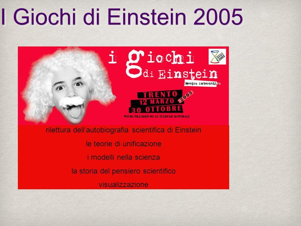 rilettura dellautobiografia scientifica di Einstein le teorie di unificazione i modelli nella scienza la storia del pensiero scientifico visualizzazio