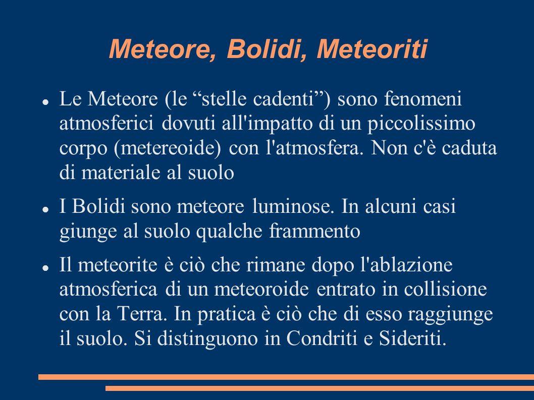 Meteore, Bolidi, Meteoriti Le Meteore (le stelle cadenti) sono fenomeni atmosferici dovuti all'impatto di un piccolissimo corpo (metereoide) con l'atm