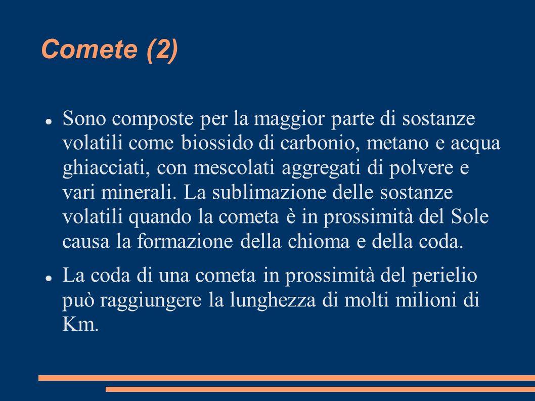 Comete (2) Sono composte per la maggior parte di sostanze volatili come biossido di carbonio, metano e acqua ghiacciati, con mescolati aggregati di po