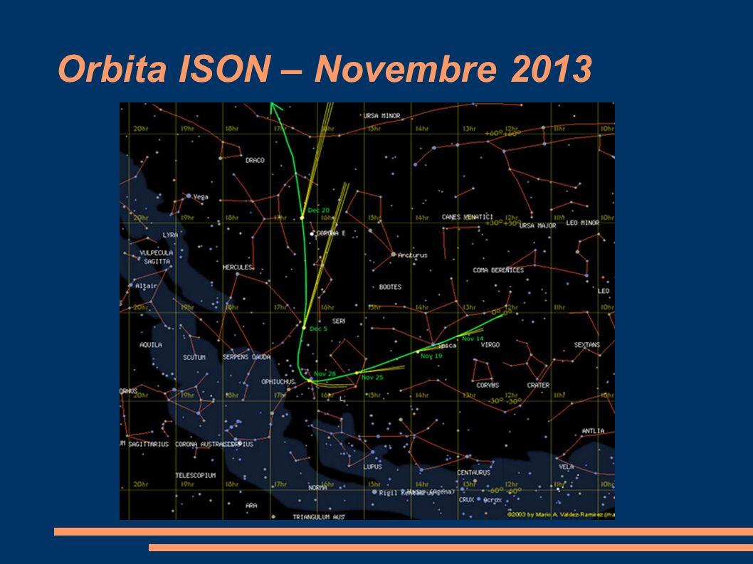 Orbita ISON – Novembre 2013
