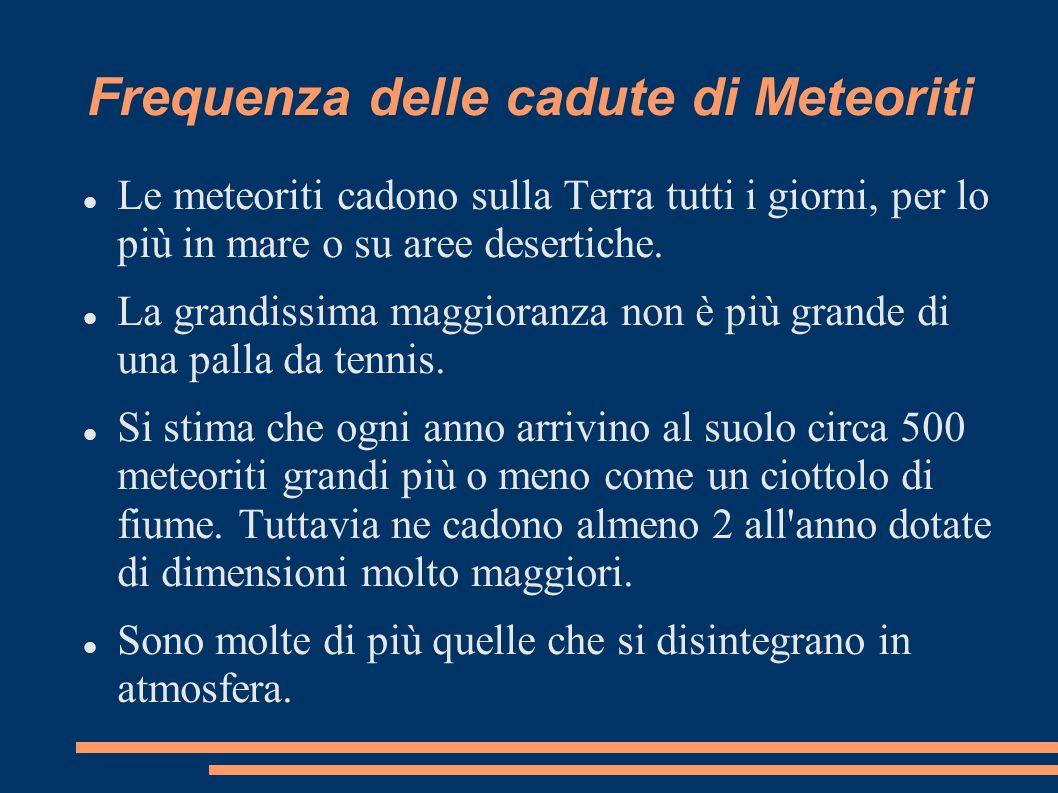 Frequenza delle cadute di Meteoriti Le meteoriti cadono sulla Terra tutti i giorni, per lo più in mare o su aree desertiche. La grandissima maggioranz