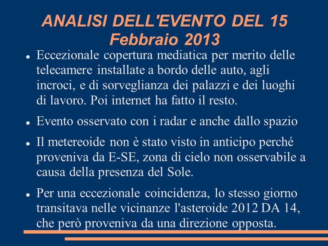 ANALISI DELL'EVENTO DEL 15 Febbraio 2013 Eccezionale copertura mediatica per merito delle telecamere installate a bordo delle auto, agli incroci, e di