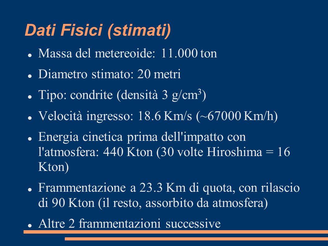 Dati Fisici (stimati) Massa del metereoide: 11.000 ton Diametro stimato: 20 metri Tipo: condrite (densità 3 g/cm 3 ) Velocità ingresso: 18.6 Km/s (~67