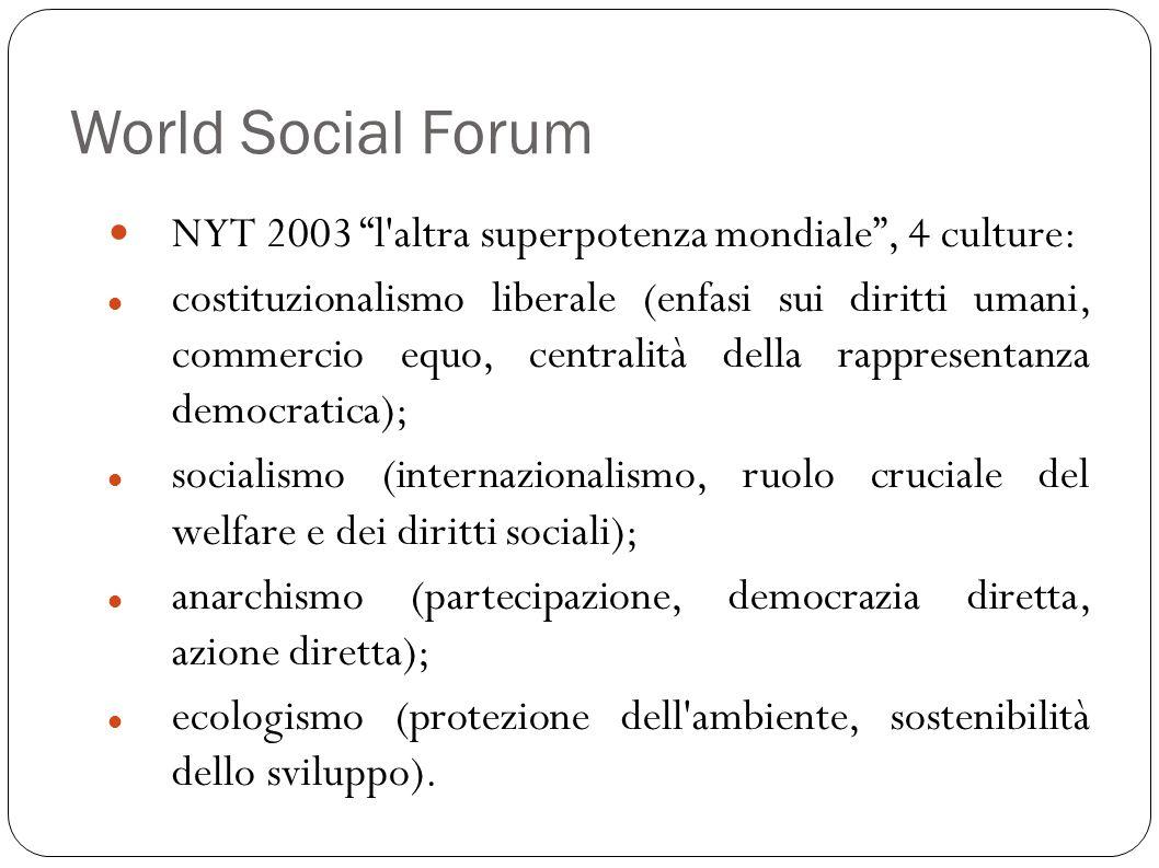 NYT 2003 l'altra superpotenza mondiale, 4 culture: costituzionalismo liberale (enfasi sui diritti umani, commercio equo, centralità della rappresentan