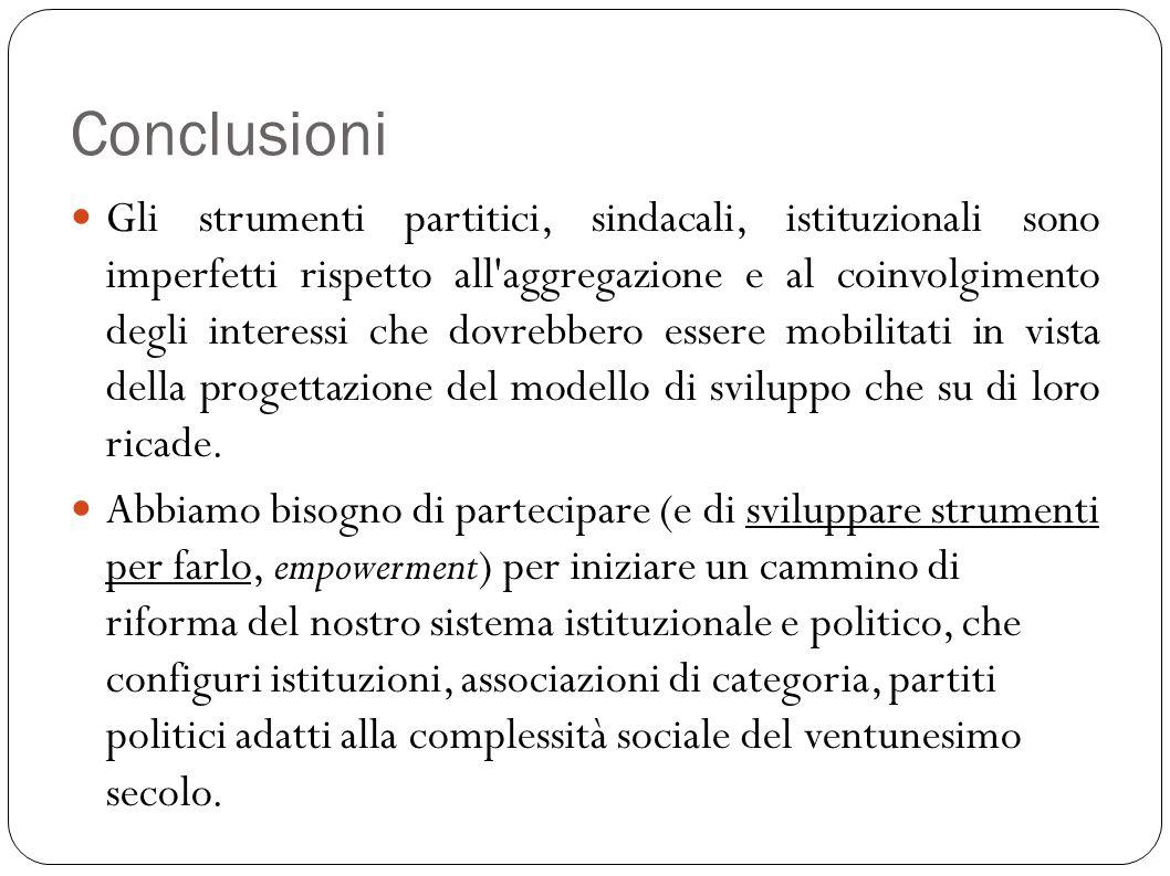 Conclusioni Gli strumenti partitici, sindacali, istituzionali sono imperfetti rispetto all'aggregazione e al coinvolgimento degli interessi che dovreb