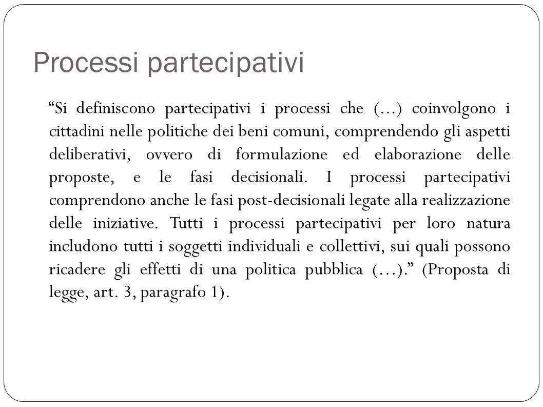 Processi partecipativi Si definiscono partecipativi i processi che (...) coinvolgono i cittadini nelle politiche dei beni comuni, comprendendo gli asp