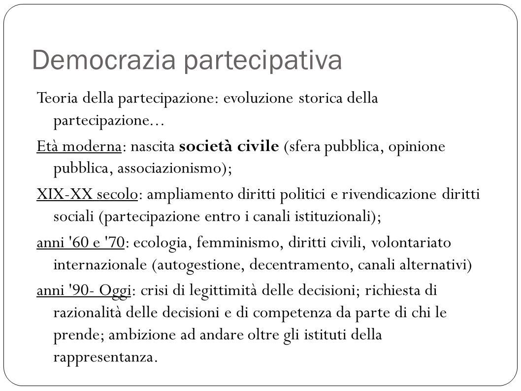 Democrazia partecipativa Teoria della partecipazione: evoluzione storica della partecipazione... Età moderna: nascita società civile (sfera pubblica,