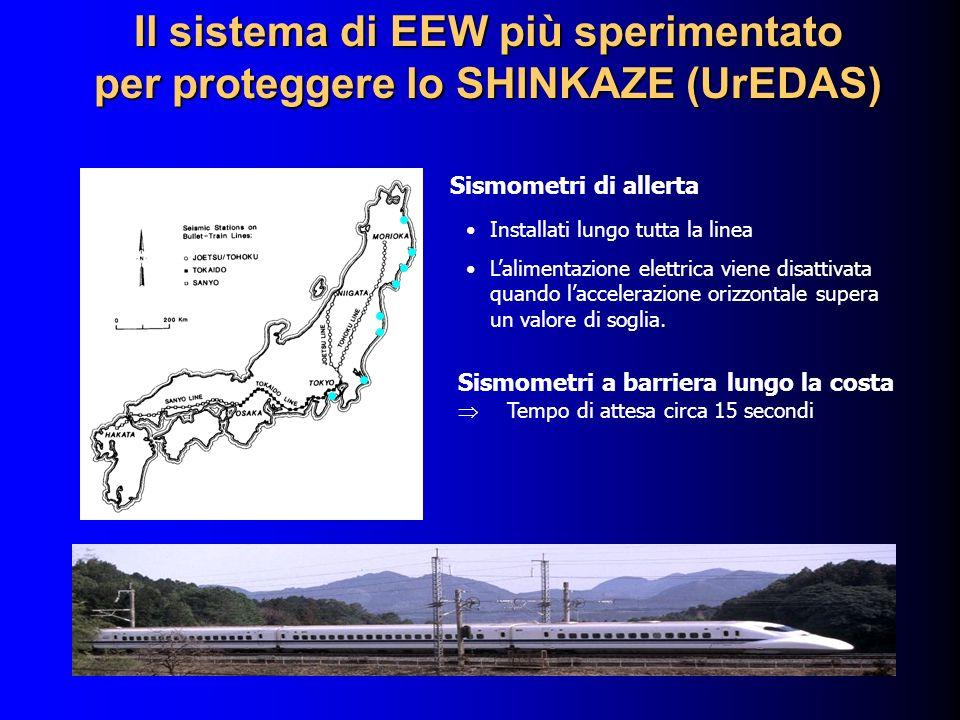 In 13 anni sono stati dati 1713 EEWs basati sullinformazione proveniente da una sola stazione.