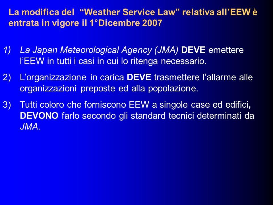 0 th issuance of EEW 1 st issuance of EEW 2 nd issuance of EEW N th issuance of EEW Rappresentazione grafica della Propagazione di unOnda Sismica e Earthquake Early Warning (EEW) rapidity accuracy