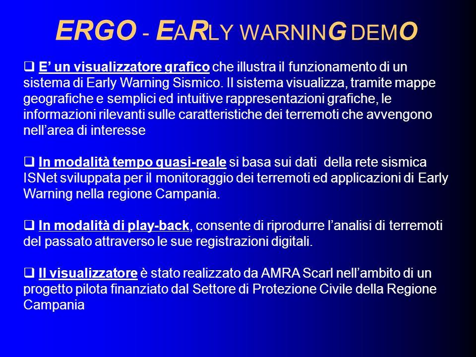 ERGO - E A R LY WARNIN G DEM O