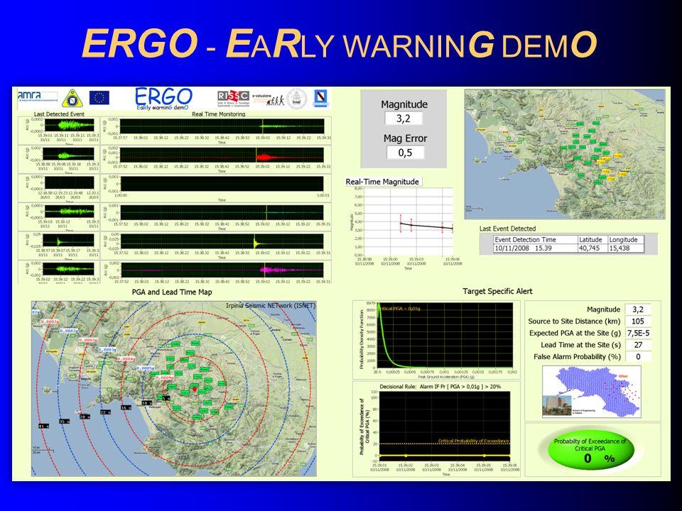1°Pannello - Monitoraggio in tempo reale ed identificazione dellevento.