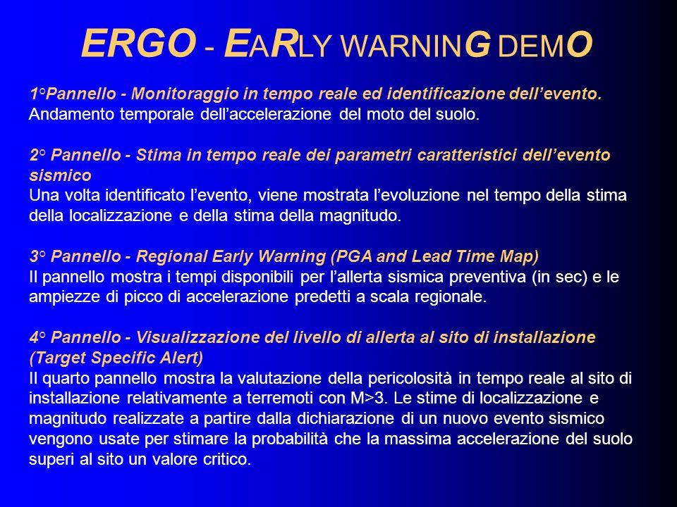 1°Pannello - Monitoraggio in tempo reale ed identificazione dellevento. Andamento temporale dellaccelerazione del moto del suolo. 2° Pannello - Stima