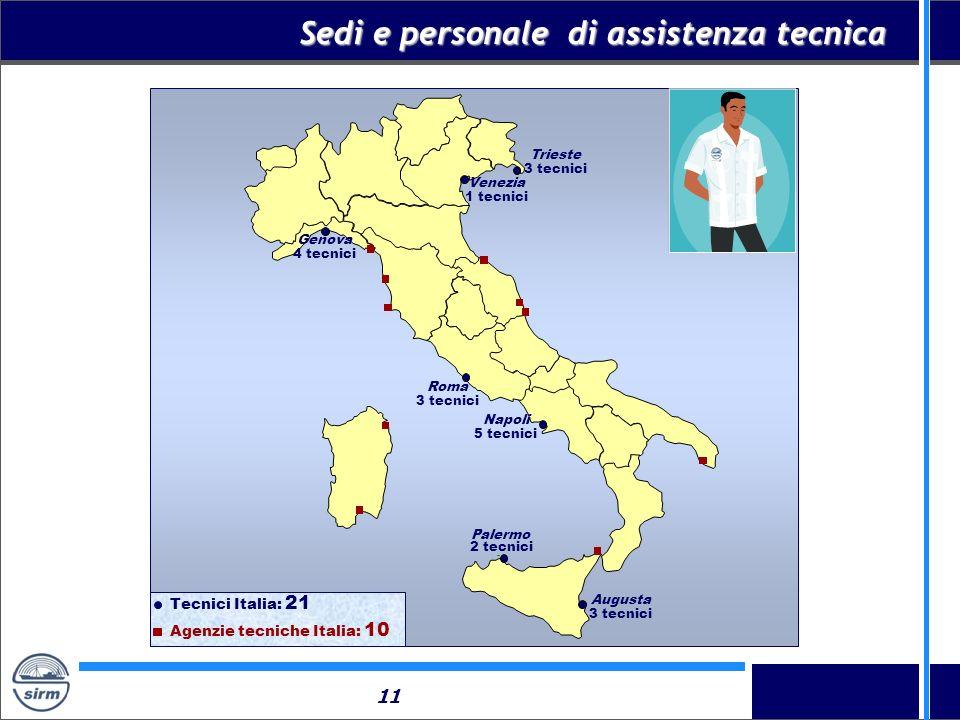 11 Trieste 3 tecnici Palermo 2 tecnici Napoli 5 tecnici Venezia 1 tecnici Roma 3 tecnici Genova 4 tecnici Augusta 3 tecnici Tecnici Italia: 21 Agenzie