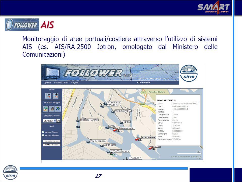 17 Monitoraggio di aree portuali/costiere attraverso lutilizzo di sistemi AIS (es. AIS/RA-2500 Jotron, omologato dal Ministero delle Comunicazioni) AI