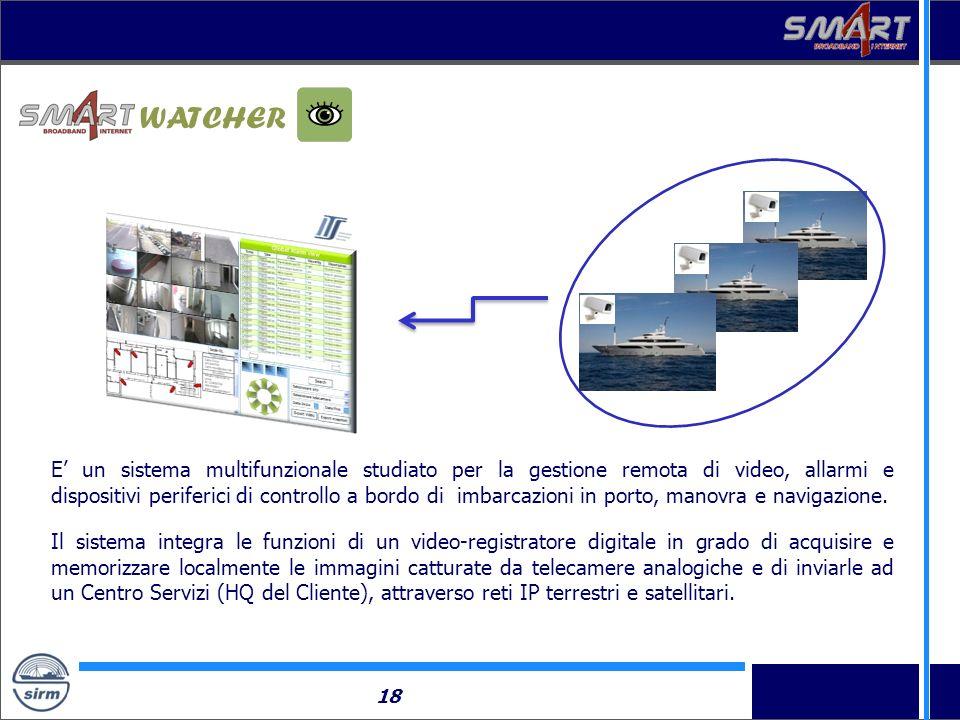 18 WATCHER E un sistema multifunzionale studiato per la gestione remota di video, allarmi e dispositivi periferici di controllo a bordo di imbarcazion