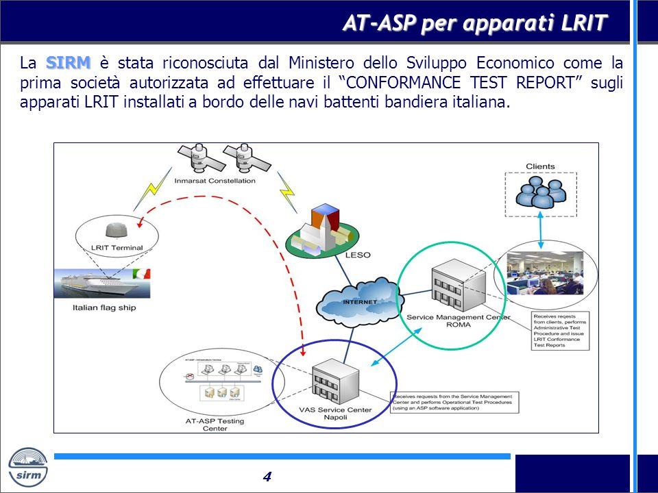 4 AT-ASP per apparati LRIT AT-ASP per apparati LRIT SIRM La SIRM è stata riconosciuta dal Ministero dello Sviluppo Economico come la prima società aut