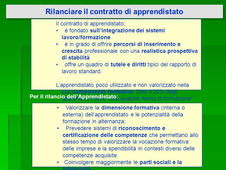 Rilanciare il contratto di apprendistato Il contratto di apprendistato: è fondato sullintegrazione dei sistemi lavoro/formazione è in grado di offrire