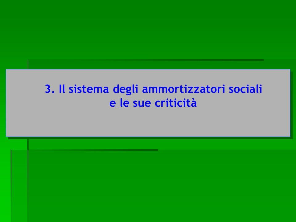 3. Il sistema degli ammortizzatori sociali e le sue criticità