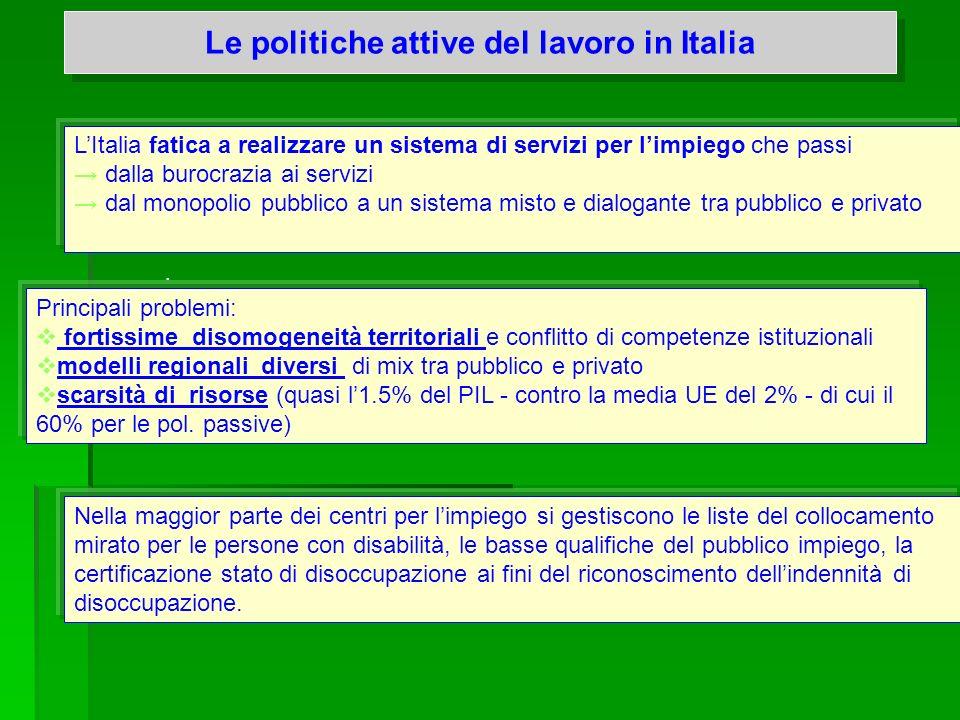 Le politiche attive del lavoro in Italia Principali problemi: fortissime disomogeneità territoriali e conflitto di competenze istituzionali modelli re