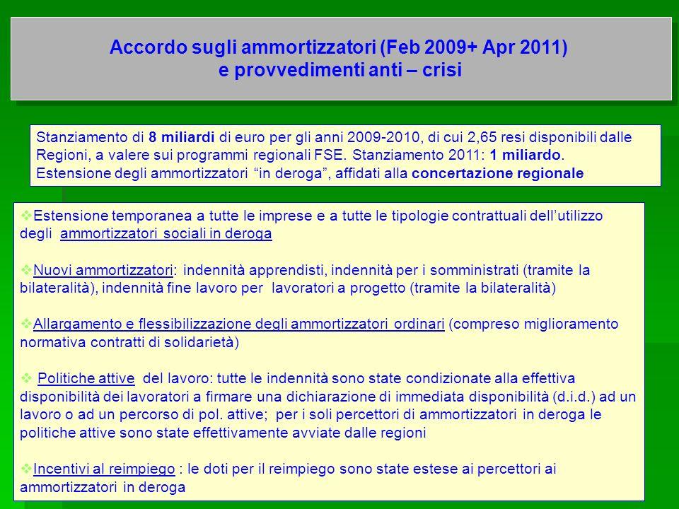 Accordo sugli ammortizzatori (Feb 2009+ Apr 2011) e provvedimenti anti – crisi Accordo sugli ammortizzatori (Feb 2009+ Apr 2011) e provvedimenti anti