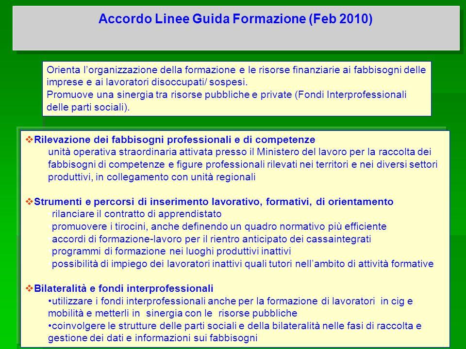Accordo Linee Guida Formazione (Feb 2010) Rilevazione dei fabbisogni professionali e di competenze unità operativa straordinaria attivata presso il Mi