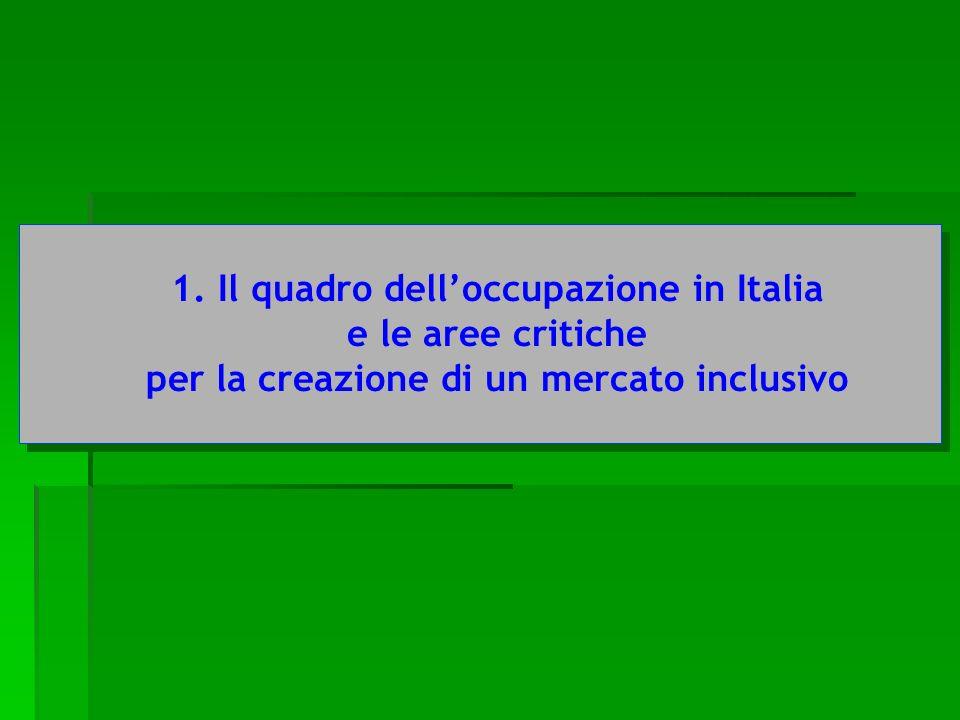 1. Il quadro delloccupazione in Italia e le aree critiche per la creazione di un mercato inclusivo