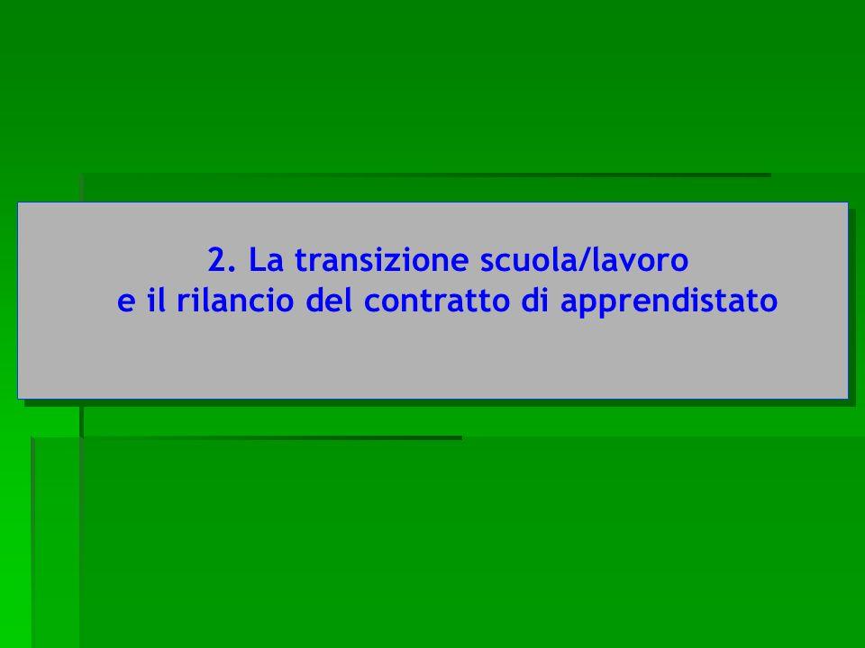 2. La transizione scuola/lavoro e il rilancio del contratto di apprendistato
