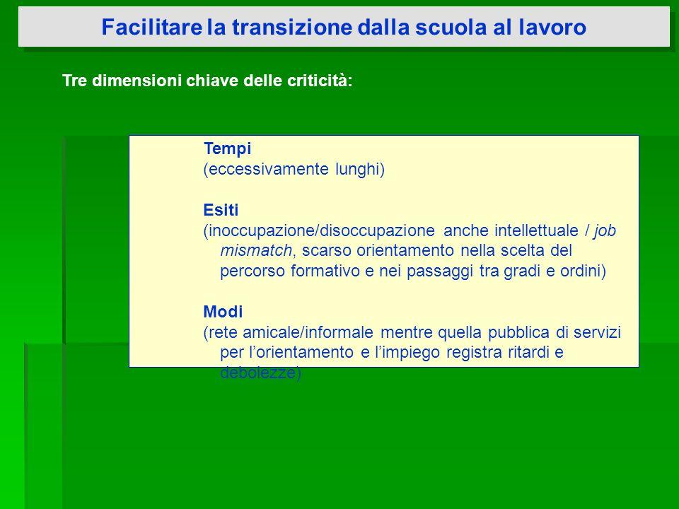 Silvia Stefanovichj CISL Nazionale Grazie dellattenzione Working seminar Alliances to fight poverty Rome, 29th of April 2011