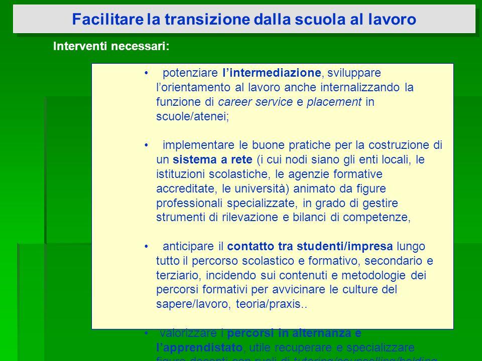 Facilitare la transizione dalla scuola al lavoro Interventi necessari: potenziare lintermediazione, sviluppare lorientamento al lavoro anche internali