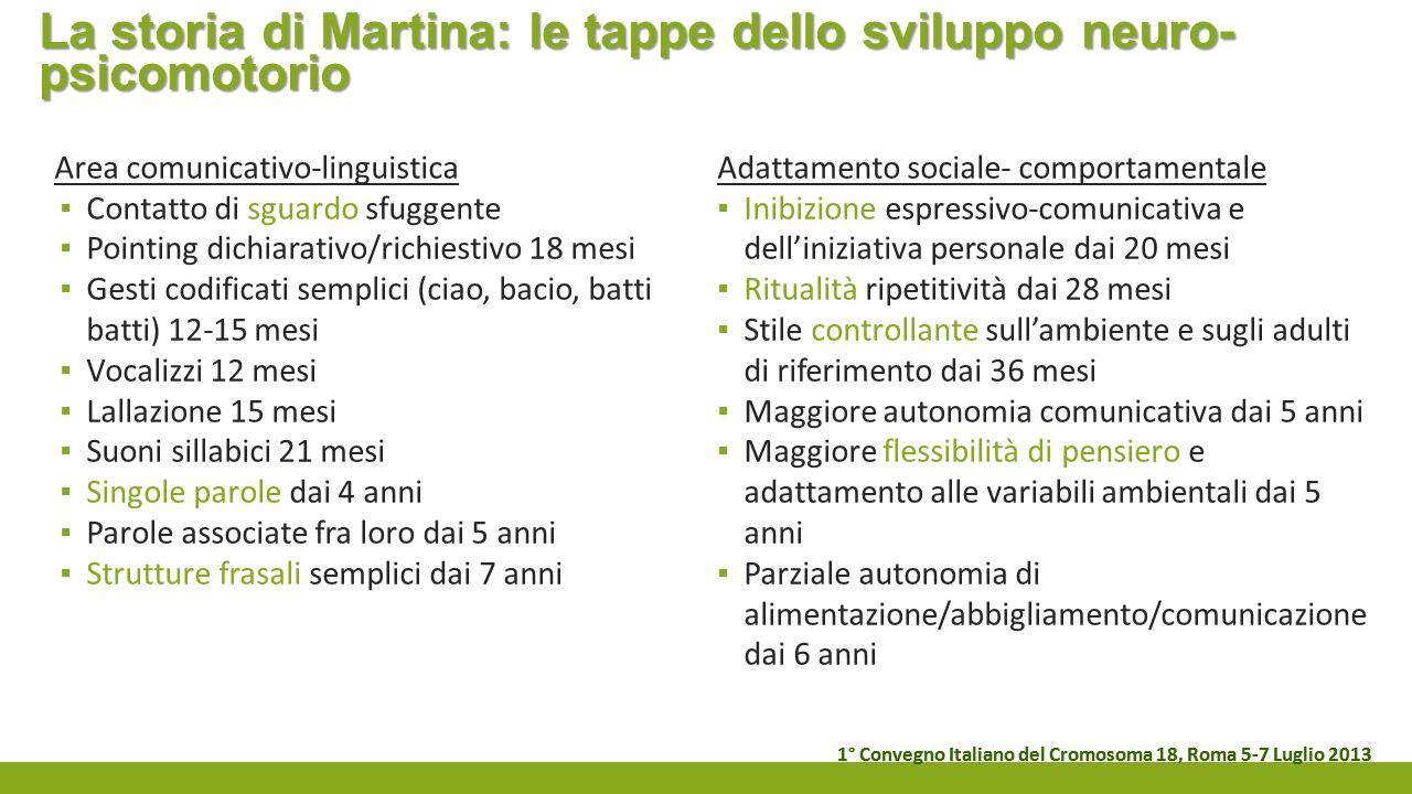 1° Convegno Italiano del Cromosoma 18, Roma 5-7 Luglio 2013 La storia di Martina: le tappe dello sviluppo neuro- psicomotorio Area comunicativo-lingui