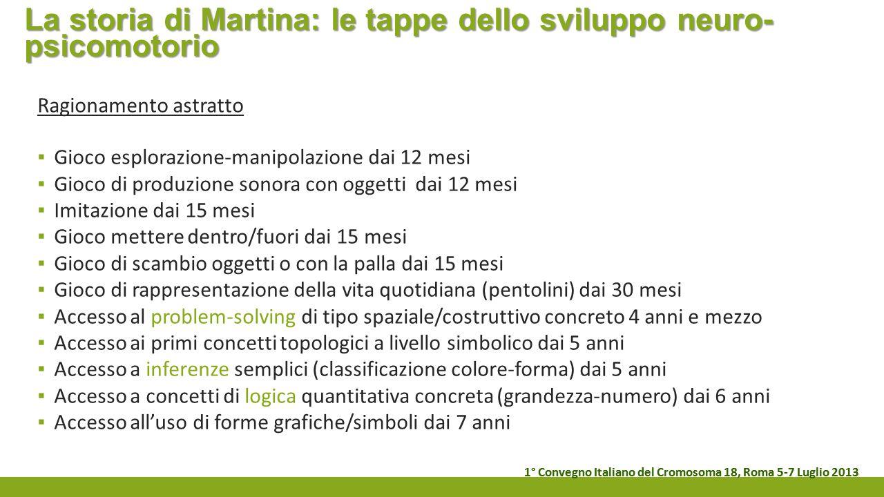 1° Convegno Italiano del Cromosoma 18, Roma 5-7 Luglio 2013 La storia di Martina: le tappe dello sviluppo neuro- psicomotorio Ragionamento astratto Gi