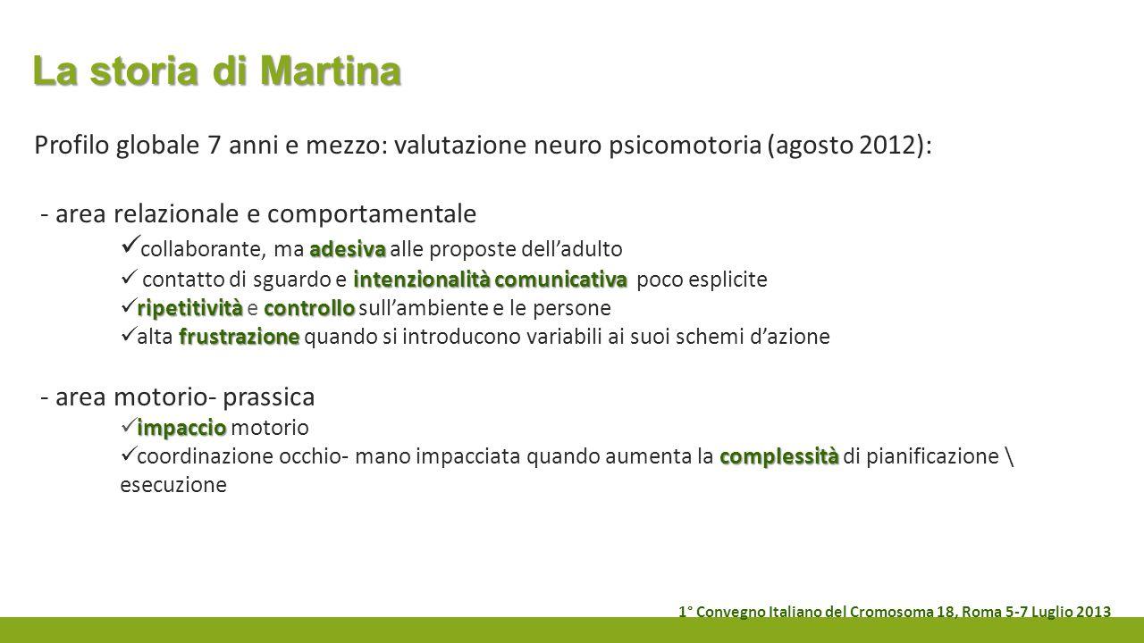 La storia di Martina Profilo globale 7 anni e mezzo: valutazione neuro psicomotoria (agosto 2012): - area relazionale e comportamentale adesiva collab
