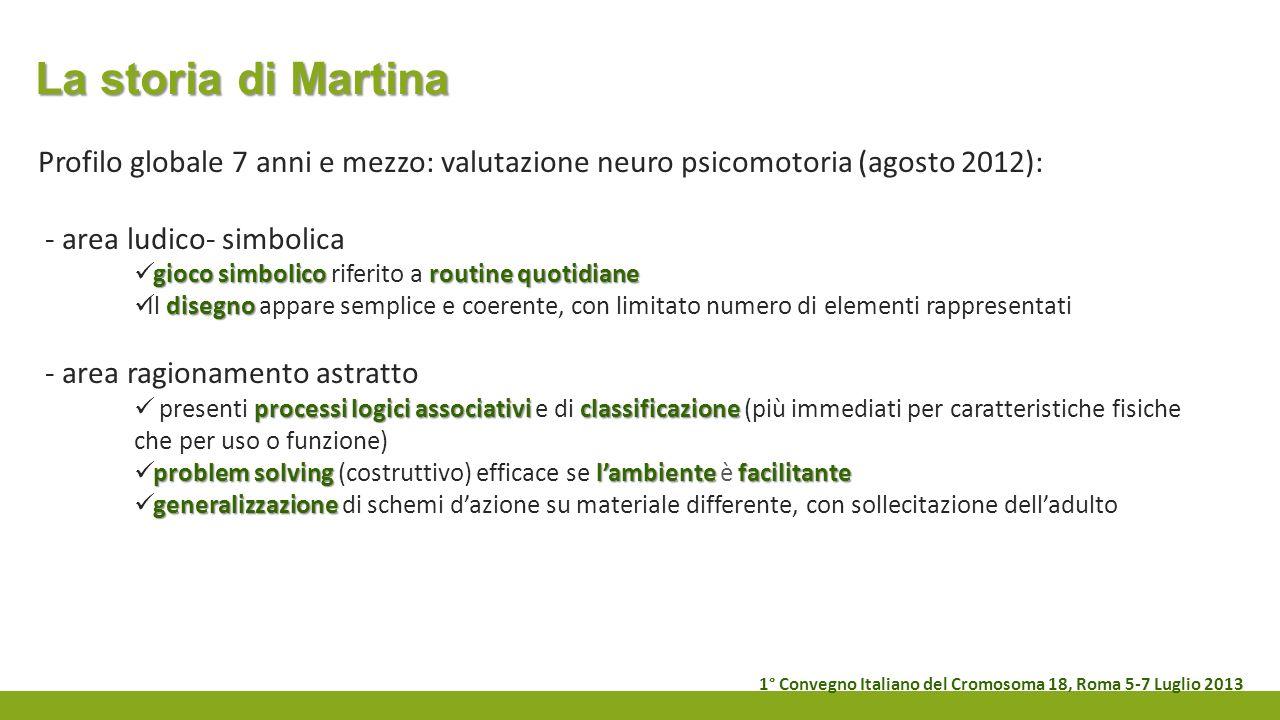 La storia di Martina Profilo globale 7 anni e mezzo: valutazione neuro psicomotoria (agosto 2012): - area ludico- simbolica gioco simbolico routine qu