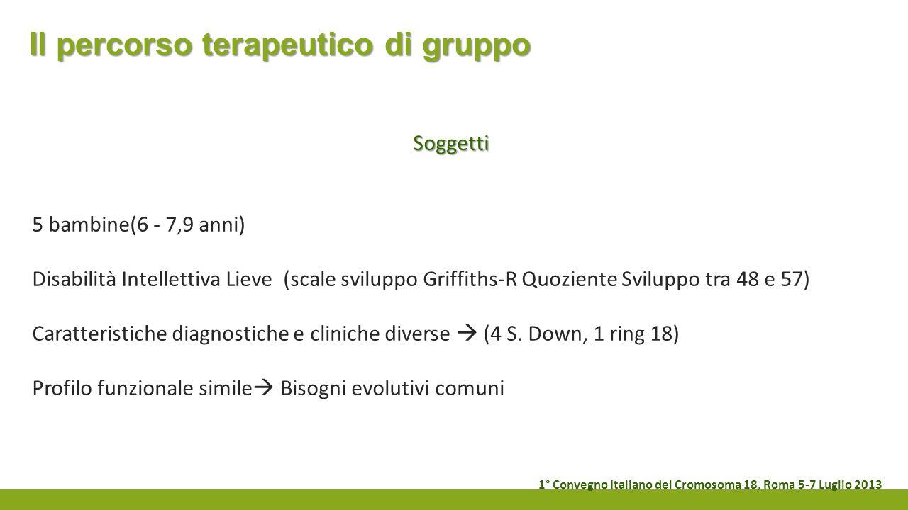 Il percorso terapeutico di gruppo Soggetti 5 bambine(6 - 7,9 anni) Disabilità Intellettiva Lieve (scale sviluppo Griffiths-R Quoziente Sviluppo tra 48
