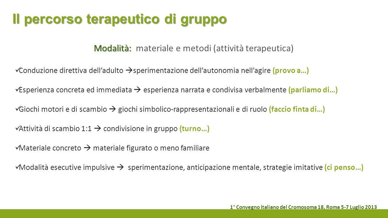 Il percorso terapeutico di gruppo Modalità: Modalità: materiale e metodi (attività terapeutica) Conduzione direttiva delladulto sperimentazione dellau