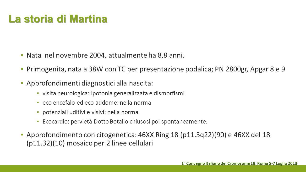 La storia di Martina Nata nel novembre 2004, attualmente ha 8,8 anni. Primogenita, nata a 38W con TC per presentazione podalica; PN 2800gr, Apgar 8 e
