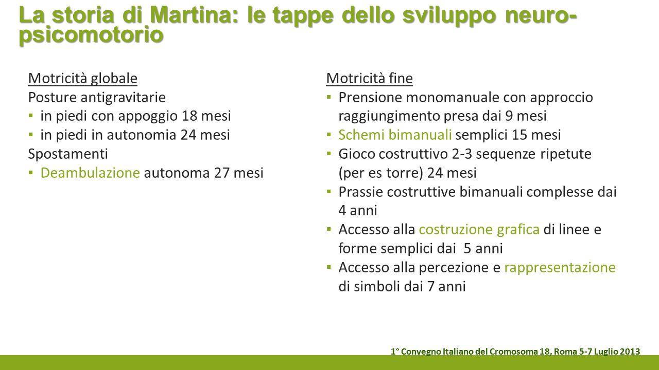 1° Convegno Italiano del Cromosoma 18, Roma 5-7 Luglio 2013 La storia di Martina: le tappe dello sviluppo neuro- psicomotorio Motricità globale Postur