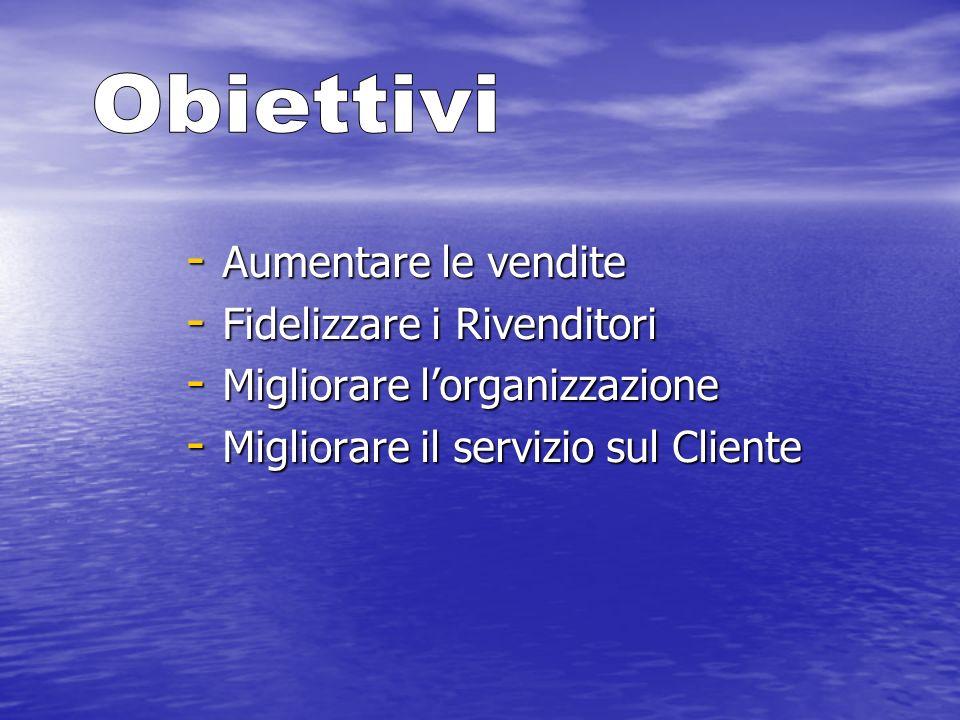 - Aumentare le vendite - Fidelizzare i Rivenditori - Migliorare lorganizzazione - Migliorare il servizio sul Cliente