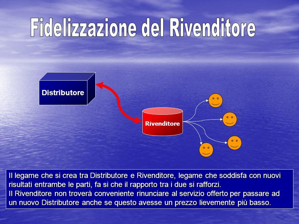 Distributore Rivenditore Il legame che si crea tra Distributore e Rivenditore, legame che soddisfa con nuovi risultati entrambe le parti, fa si che il