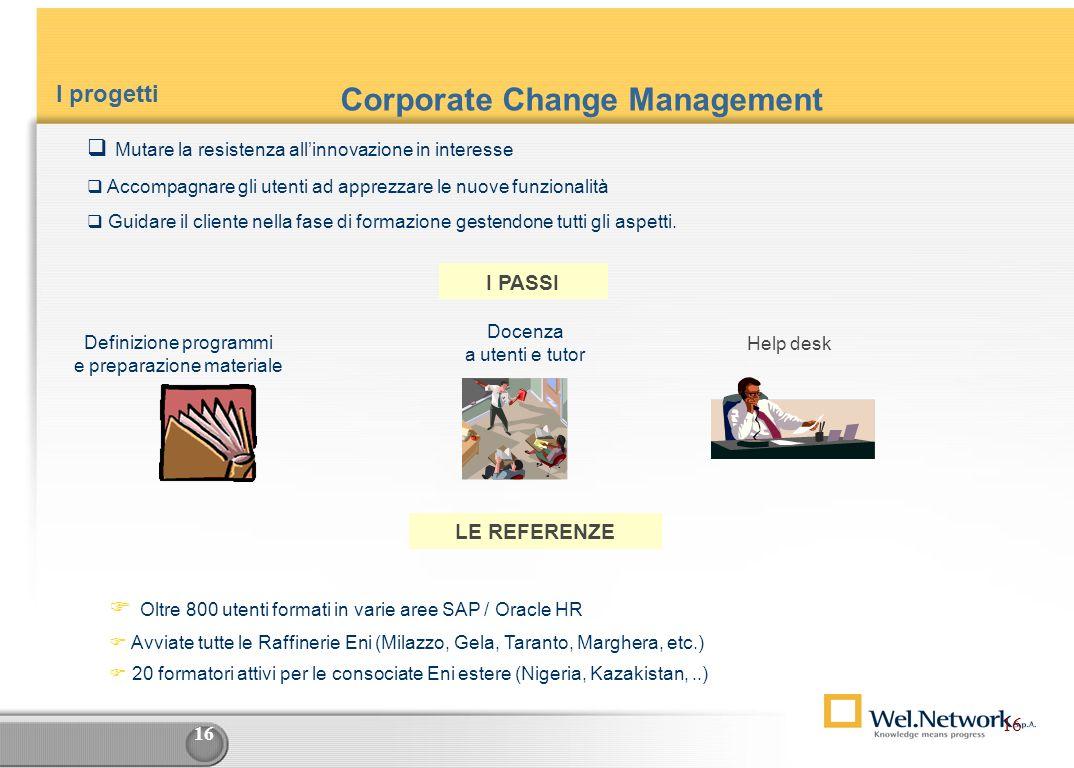15 Altri progetti SAP Progetto/ClienteCaratteristiche e ambito del progetto Ospedale FerraraImplementazione applicazione in area Logistica e Contabile